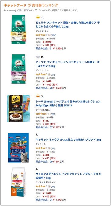 日本のAmazonのキャットフードランキング トップ5